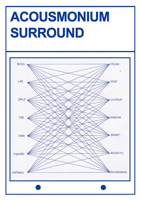 Acousmonium-Surround-INVITATION-3